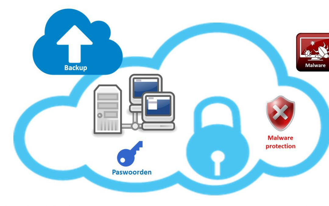 Hoe kan ik me beschermen tegen ransomware?